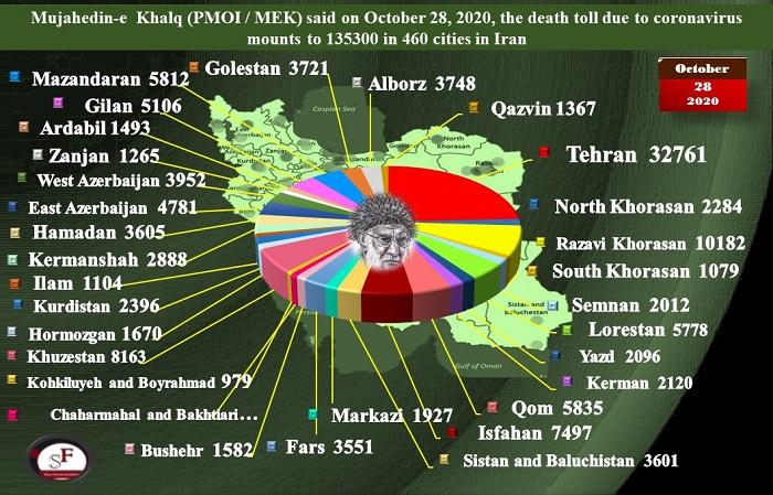 Iran's coronavirus