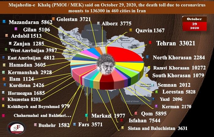 136,300 Covid deaths