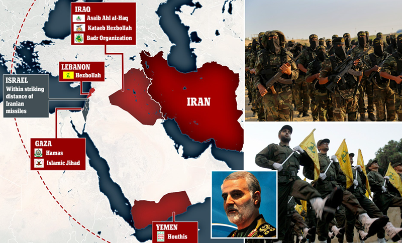Iran proxies prepared for action