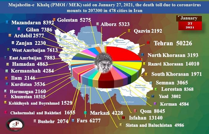 sounding across Iran